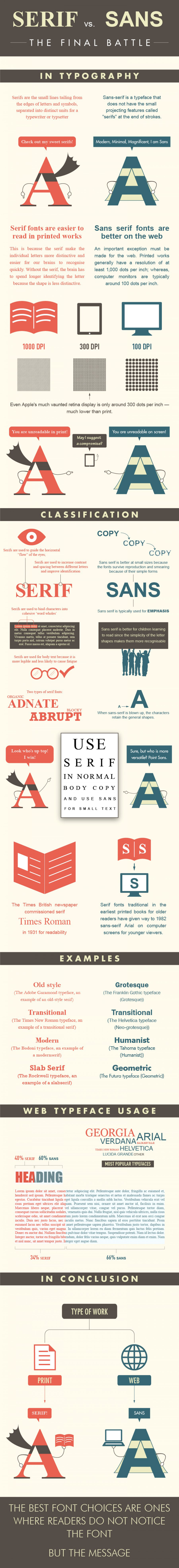 The differences between serif and sans serif fonts.